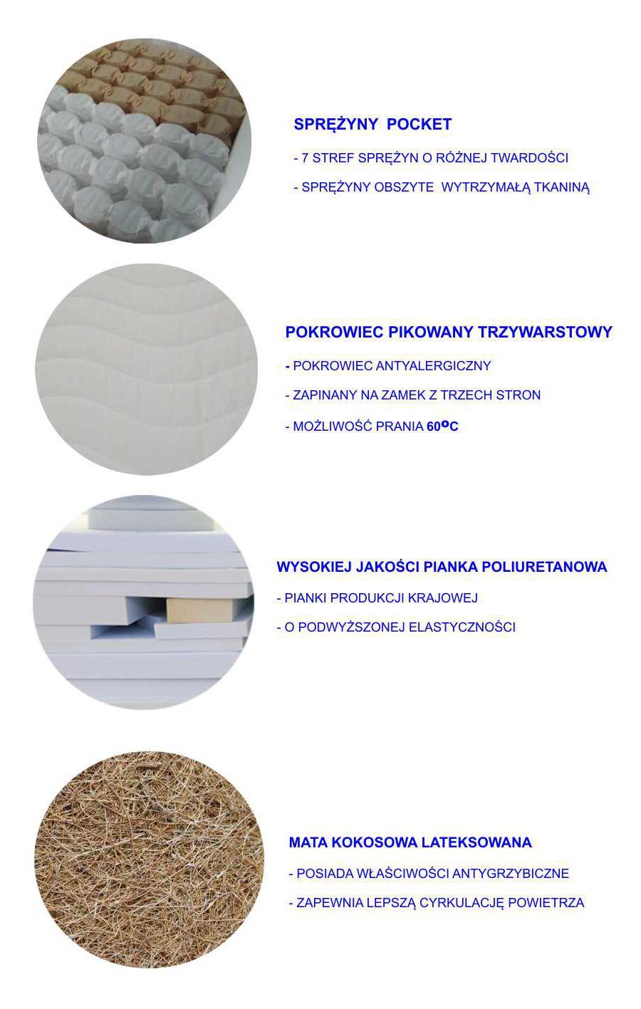 materiały zastosowane w materacu kieszeniowym kokosowym